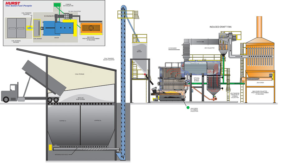 Hybrid Coal Fired Plant Super Heat Chaingrate Hurst Boiler