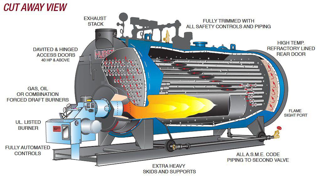Boiler Glass Tube