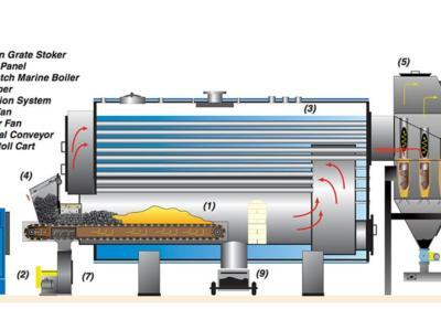 hybrid-hpd-cg
