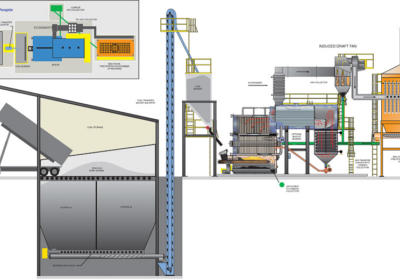 hybrid coal fired plant super heat chaingrate ca