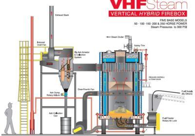 vhf-steam 1